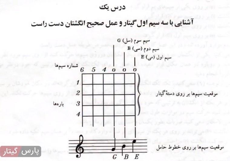 در اول از کتاب مبانی گیتار کلاسیک